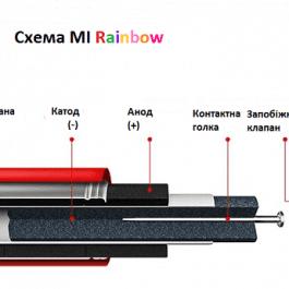 Батарейки ZMi Rainbow ААА ZI7 40шт