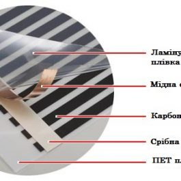 Нагрівальна плівка In-Therm T-305  150 Вт/м²