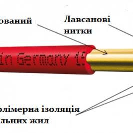 Тонкий нагрівальний кабель Wärme Twin flex cable 3300 Вт 17,6-22,0 м²