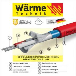 Нагрівальний кабель Wärme Twin cable 3100 Вт 17,1 – 25,7 м²