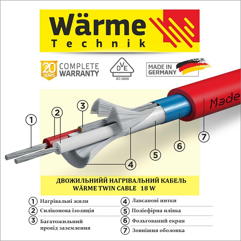 Read more about the article Знижка -15% Wärme Twin Cable